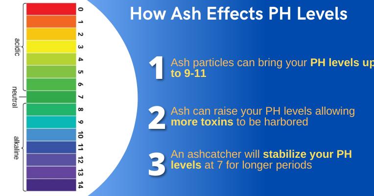 glass ash catchers