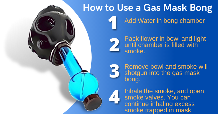 how to use a gas mask bong