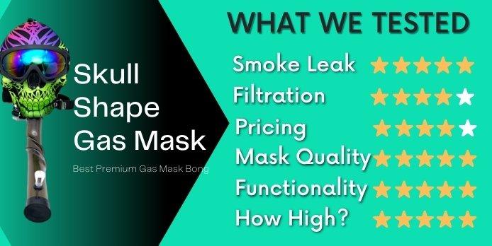 mask bongs