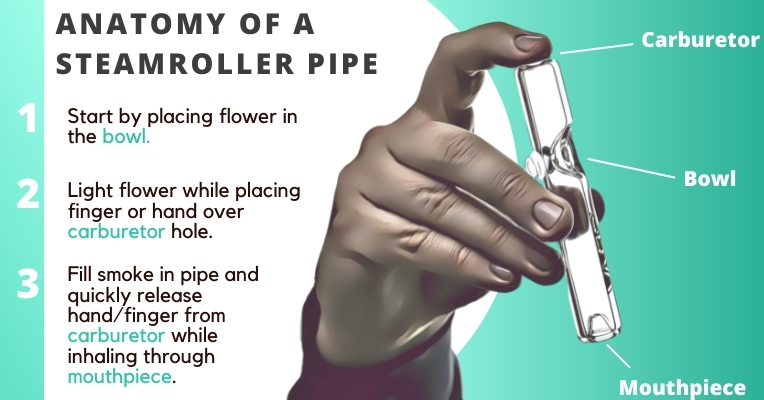 what is a steamroller pipe