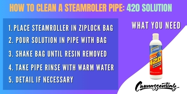 how to clean large steamroller pipe