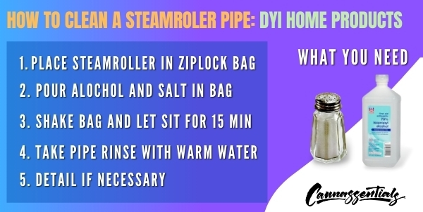 how to clean steamroller bong