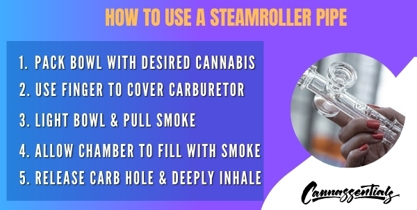how to use steamroller pipe