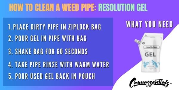 cleaning marijuana pipe