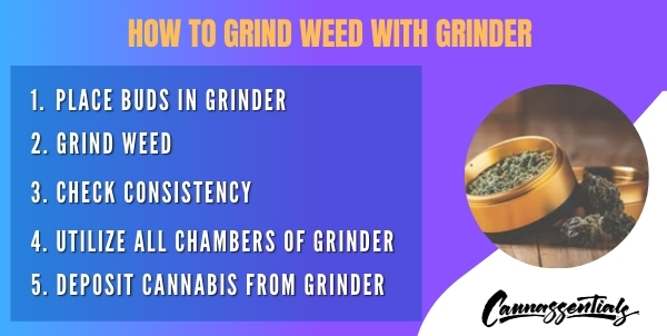 how to grind weed with a grinder