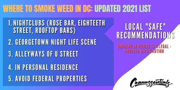 where to smoke weed in dc