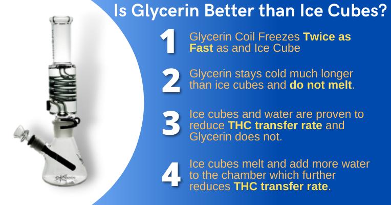 glycerin chiller