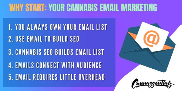 cannabis email marketing