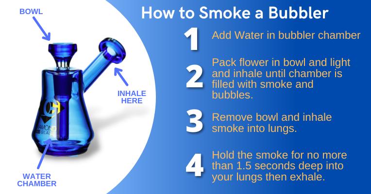 cool ways to smoke weed