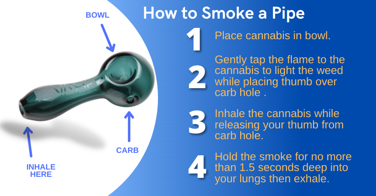 weed tips and tricks
